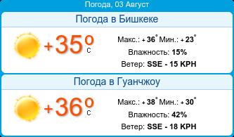 pogoda-v-bishkeke