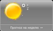 Погода в Плёсе