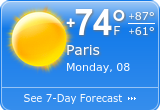 Weather forecasts in Paris.