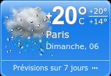 Prévisions météo à Paris.