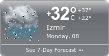 izmir weather