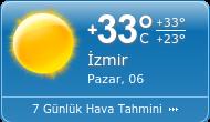 İzmir Haber