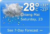 What's On in Chiang Mai
