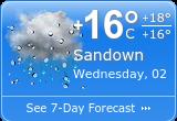 Latest Weather Sandown Isle of Wight