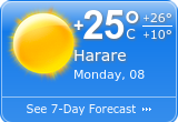 What's On In Harare