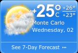 What's On in Monaco