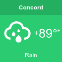 weather in Concord, NC
