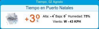 Clima Puerto Natales