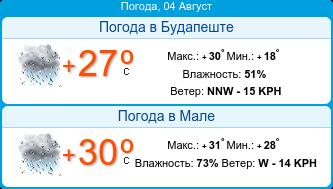 Погода в курске на 10 февраля