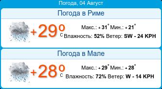 Погода 25 сентября ы минске