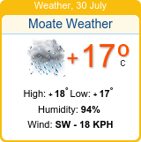 Moate Weather