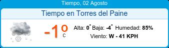 Clima Torres del Paine