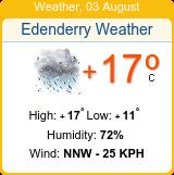 Edenderry Weather