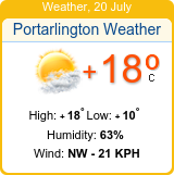 Portarlington Weather