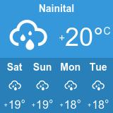 Nainital Weather