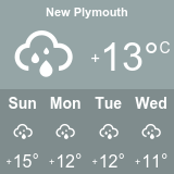 Weather in New Plymouth, NZ