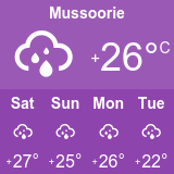 mussoorie weather