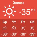 Погода в Элисте