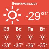 Погода в Невинномысске
