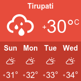tirupati weather