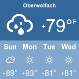Weather at Oberwolfach (°F)