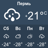 погода в Перми на 3 дня
