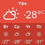 Погода в Уфе