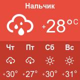 Погода в Нальчике