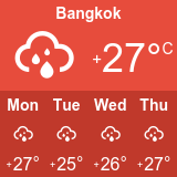 Bangkok Thailand Weather