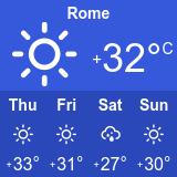 آب و هوای رم