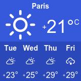 آب و هوای پاریس
