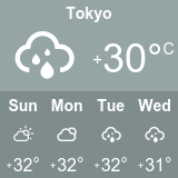 Weather in Tokyo