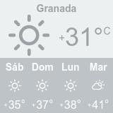 El tiempo en Granada