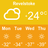 Revelstoke weather