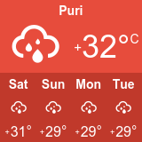 puri weather
