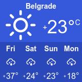 آب و هوای بلگراد
