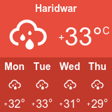 haridwar weather