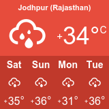 jodhpur weather