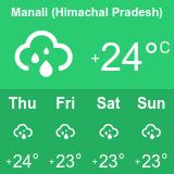 manali weather