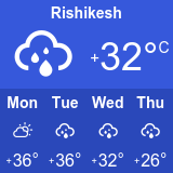 rishikesh weather