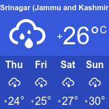 srinagar weather
