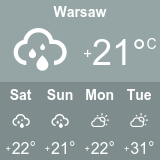 weather in warsaw