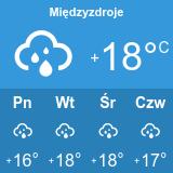 Pogoda w Parku Linowym Bluszcz w Międzyzdrojach