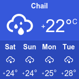 chail weather