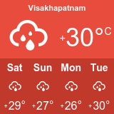 visakhapatnam weather