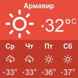 Погода в Армавире