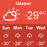 Udaipur weather