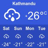 Kathmandu Nepal weather