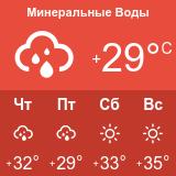 Погода в Минводах