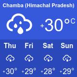 Chamba Weather